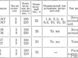 Автомат пусковой АП50-3мт, АП50-2МТ