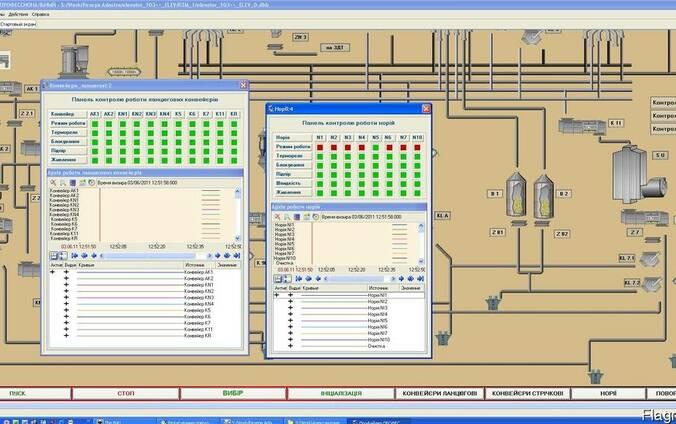 Автоматизация технлогических процессов (АСУ ТП, АСДУ)