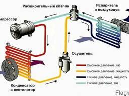 Автомобильные кондиционеры. Днепропетровск.