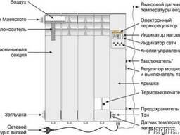 Электроотопление в Павлограде для 2-х ком. квартиры