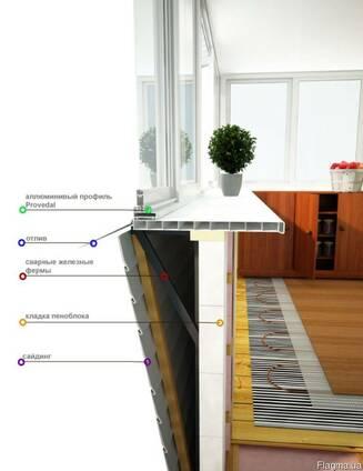 Балкон с Выносом | Вынос Балкона | Расширение | Цена.Балкон