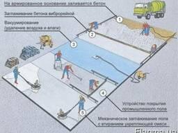 Бетонирование Харьков