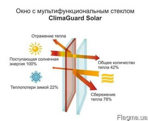 Вікна Guardian. Надійний захист від спеки та холоду