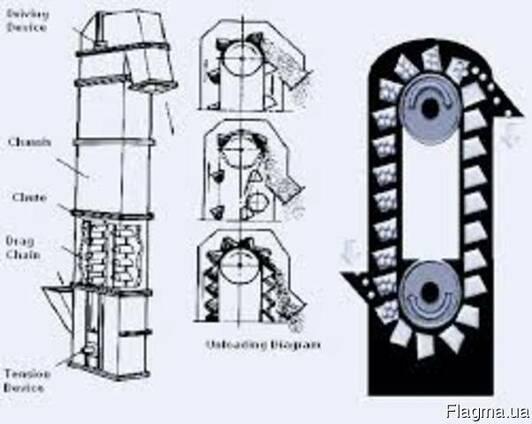 Конвейер типа нория фольксваген транспортер т5 германии