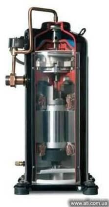 Cпиральные компрессора Copeland ZB