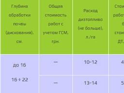 Дисковка от 1000 гектар. Работаем по всей Украине.