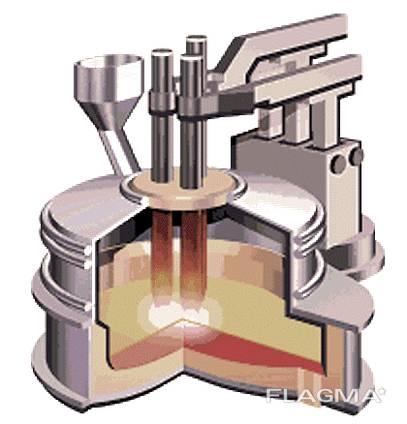 ДСП -0,5 (дуговая сталеплавильная печь переменного тока ёмкостью 0,5 тонн)