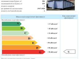 Энергоаудит - сертификат энергоэффективности