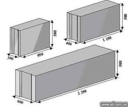 Фундаментные блоки 24.3.6т, ФБС, доставка на объекты