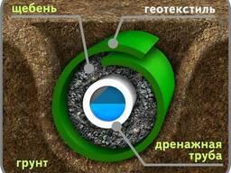 Полотно геотекстильное Геопульс 100