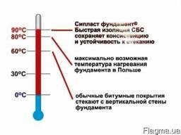 Гидроизоляция фундамента Icopal цена.