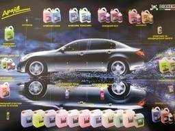 Химия для автомойки Diakem