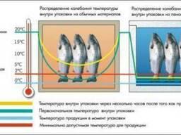 Изотермические боксы (термоящики)