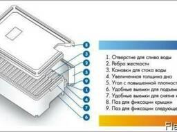 Изотермические боксы (термоящики) - фото 2