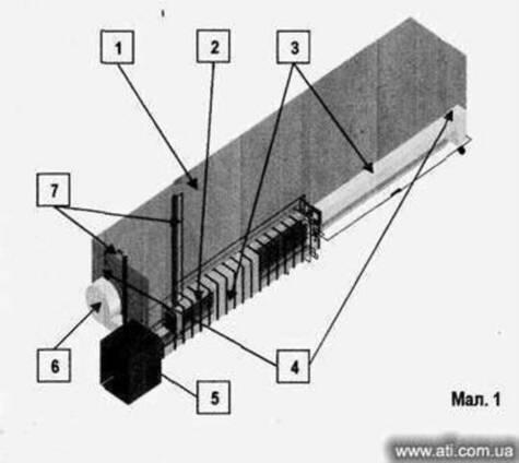 Камера для сушки дров