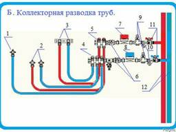 Коллекторная Прокладка Труб/Водоснабжения