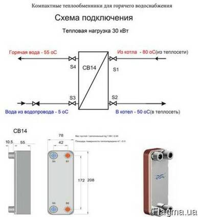 Компактные теплообменники для горячего водоснабжения
