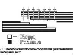 """Комплект стыкового соединения """"Вулкан"""" Круг 120/1600"""