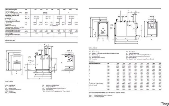 Котлы отопительные Viessman Vitoplex 200 (2 шт.)