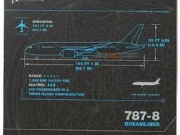 Коврик для мышки Boeing