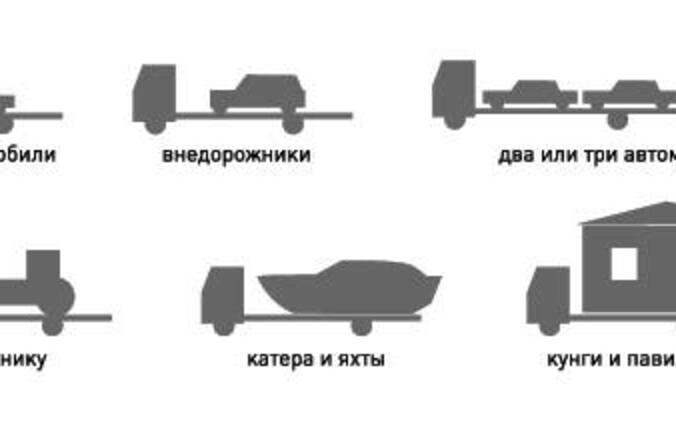 Краны манипуляторы в Одессе услуги, аренда, заказ
