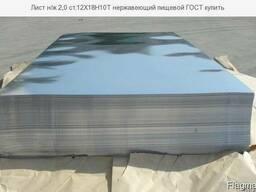 Лист нержавеющий пищевой 1мм 1, 25х2, 5м (AISI 304). Купить.