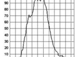 Метрологический комплекс Спектр-П
