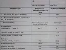 Микромрамор (молотый мрамор гидрофобный) 20 мкм, и 3 мкм