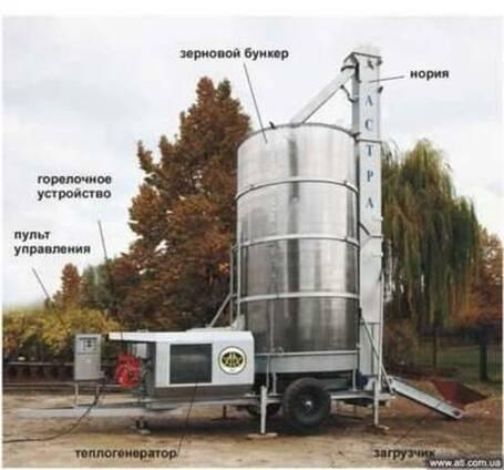 Мобильная зерносушилка Астра-Ингул-М