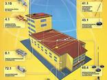 Молниезащита для промышленных зданий - фото 1