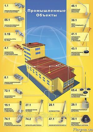 Молниезащита для промышленных зданий