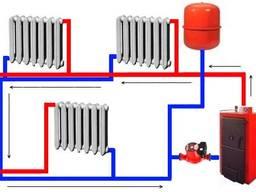 Монтаж систем опалення