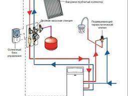 Монтаж солнечных коллекторов – быстро, надежно и качественно