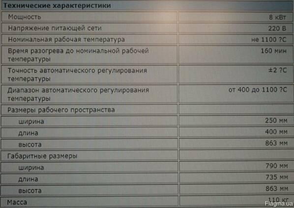 Муфельная электропечь сопротивления СНОЛ-2,5.4.1,4/11-И1