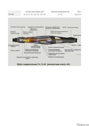 Муфта кабельная СТП 10 70-120