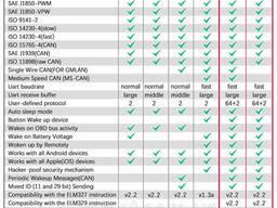 Мультимарочный Диагностический Автосканер Vgate vLinker MC+ ELM 327 V2.2 Bluetooth 4.0