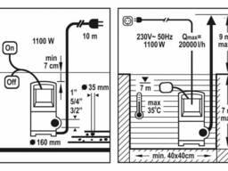 Насос для брудної води FLO 1100 Вт 20000 л/год 16 м