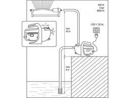 Насос присадибний для води FLO 800 Вт 4 бар 3600 л/год 40 м
