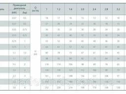 Вертикальный многоступенчатый насос Varna CDLF2-22 Fdwsr