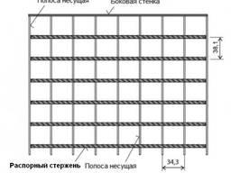 Настил SP34х38/30х2/1100x1000