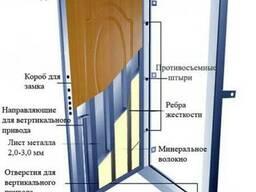 Недорогие Металлические Двери Тёплые