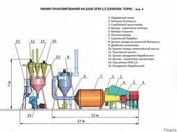Оборудование для производства пеллет AВМ-065/ОГМ-1,5 - фото 3