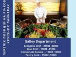 Онлайн-курс підготовки обслуговчого персоналу з подальшим офіційним працевлаштуванням - фото 9