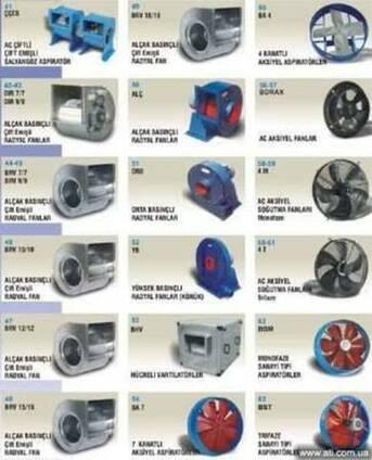 Осевой вентилятор для охлаждения оборудования
