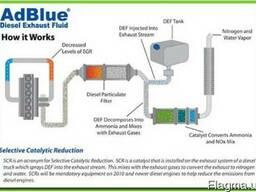 Отключение AdBlue на ДАФ (DAF) программно !!! Без эмуляторов