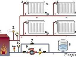 Переоборудование отопительных систем