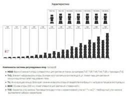 Регульована опора (18-25 мм) (K-A05)