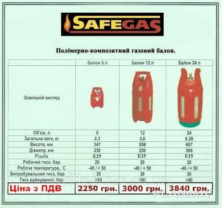 Полимерно-композитные газовые баллоны 5л, 12л и 24 л