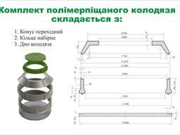 Полімерпіщані колодязі (краще ніж залізобетонні кільця)
