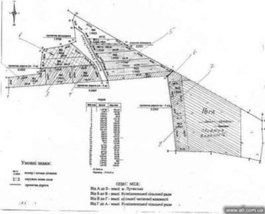 Продаётся земельный участок в г.Луганске от 2 до 21 га